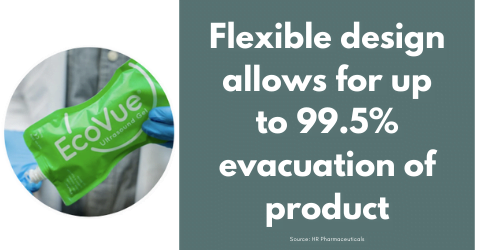EcoVue has an innovative, flexible design that reduces waste of ultrasound gel